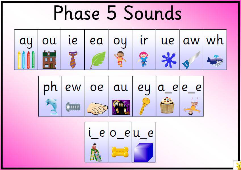 Learn Your Phonics St Mark S C Of E Primary School
